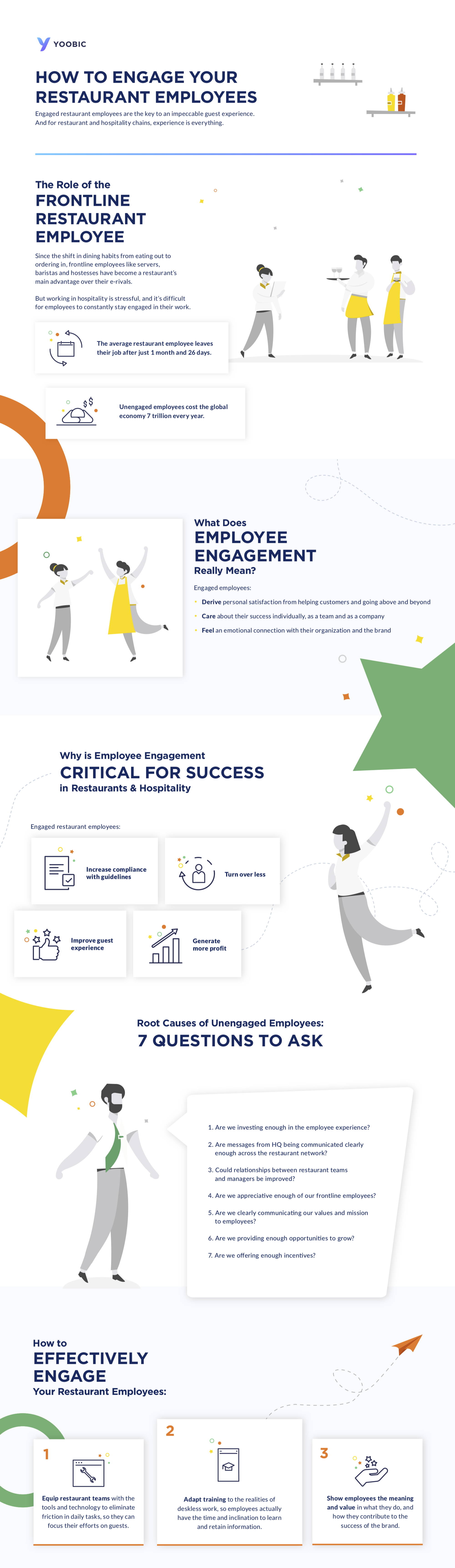 [Infographic] A Guide to Restaurant Employee Engagement