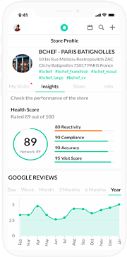 Reputation Dashboard Health Score