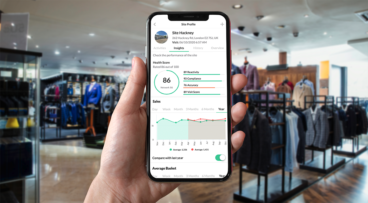 How Retailers Can Use Automation to Transform Store Performance